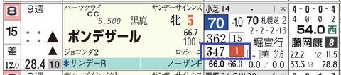 ポンデザール(「推定後半3ハロン」1位)