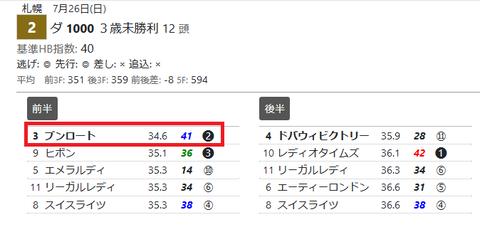 札幌2R3