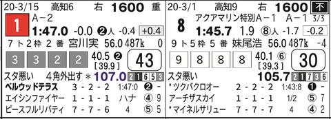 CapD20200328_20