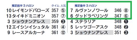 京都3R4