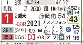 CapD20200214_19