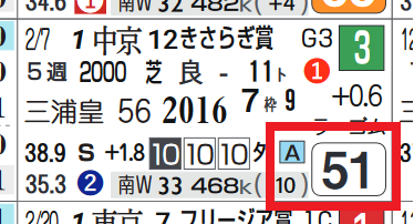 ランドオブリバティ(きさらぎ賞)