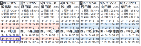 ライオンボス(人気)