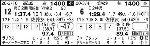 CapD20200401_18