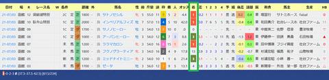 函館8R3