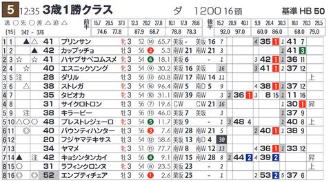 中山5R3