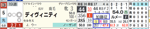 東京1R3
