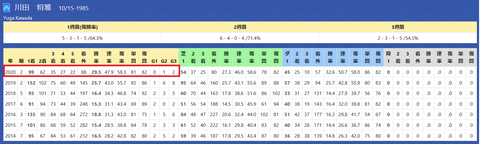 川田騎手3