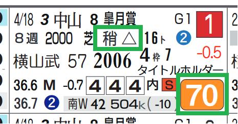 エフフォーリア(皐月賞)