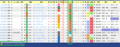 久保田厩舎3