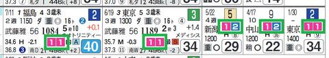 函館3R2