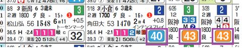 小倉6R2