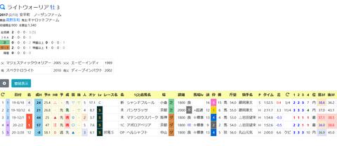 阪神10R5