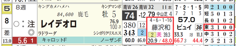 藤沢和雄厩舎