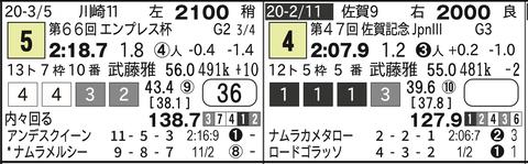 CapD20200401_27