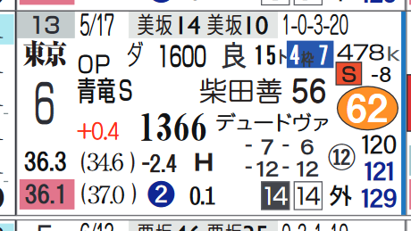 東京9R2