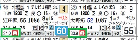 福島10R
