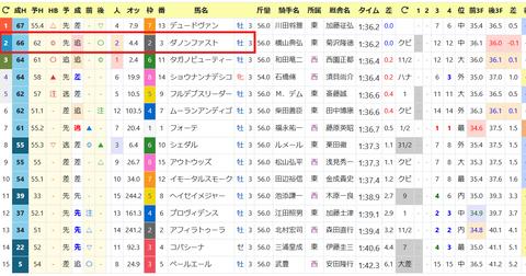 福島10R2