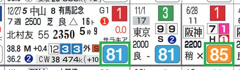 クロノジェネシス(前走&3走前)