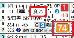阪神11R3