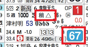 タマモメイトウ(韋駄天S)