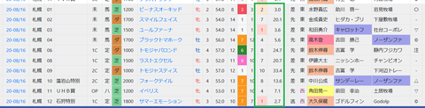 横山武史騎手4