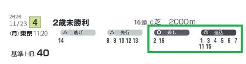 東京4R2