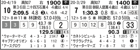 CapD20200503_21