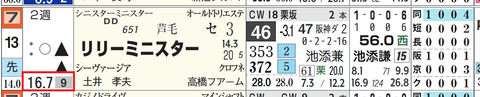 阪神5R4