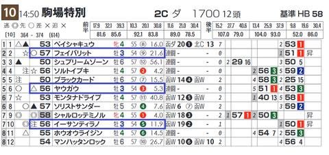 函館10R3