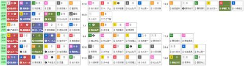 「HBリスト」神戸新聞杯