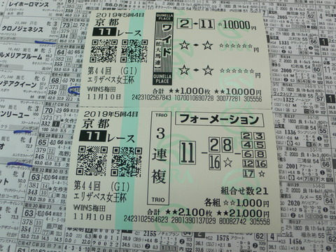 【馬券】5回京都4日11