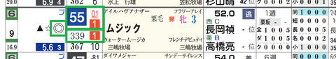 小倉12R3