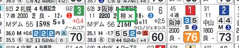 ラッキーライラック(宝塚記念)