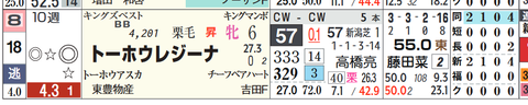 新潟9R3
