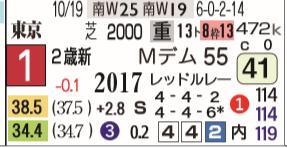 CapD20200215_5