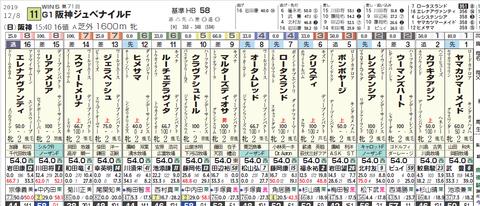 阪神JF0