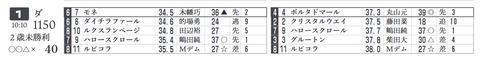 福島1R4