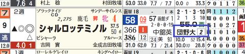 函館10R2