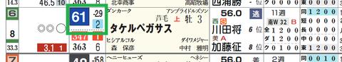 東京9R4