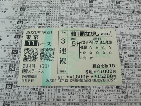 【馬券】2回東京2日11(2)