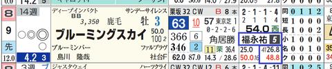 小倉10R4