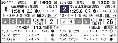 CapD20200502_22