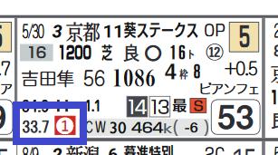中京10R2