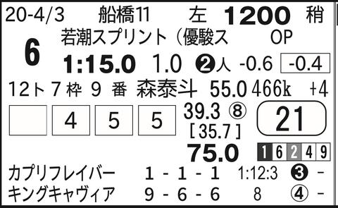 CapD20200414_24