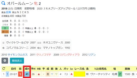 CapD20200806_1