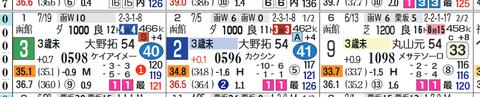 札幌2R4