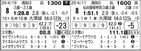 CapD20200502_26