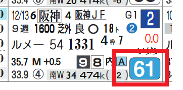 サトノレイナス(阪神JF)