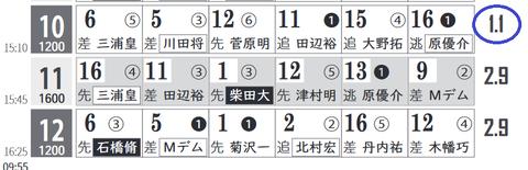 中山10R2